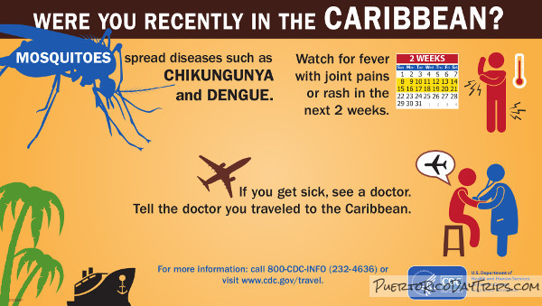 CDC Chikungunya Symptoms